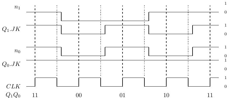 5 logic circuits rh bob cs sonoma edu