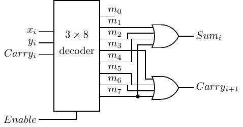 logic diagram for 3 8 decoder 5 logic circuits  5 logic circuits