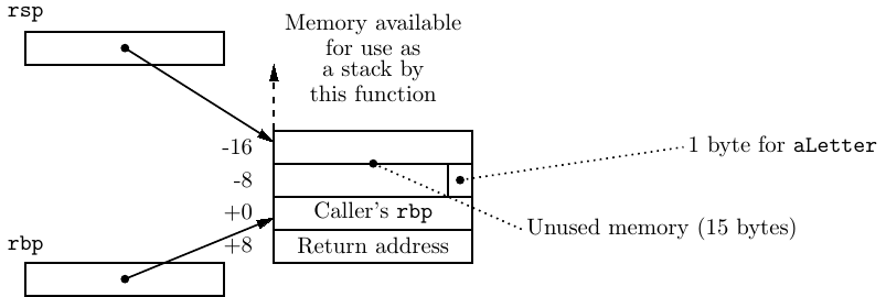 8 Program Data – Input, Store, Output
