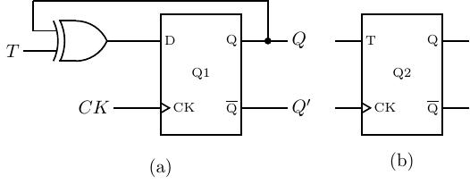 5 logic circuits rh bob cs sonoma edu  logic diagram of positive edge triggered t flip flop